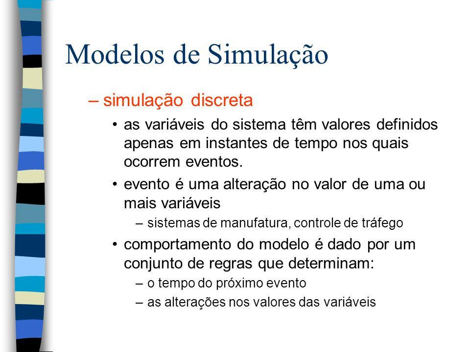 Modelos de Simulação –simulação discreta as variáveis do sistema têm valores definidos apenas em instantes de tempo nos quais ocorrem eventos. evento
