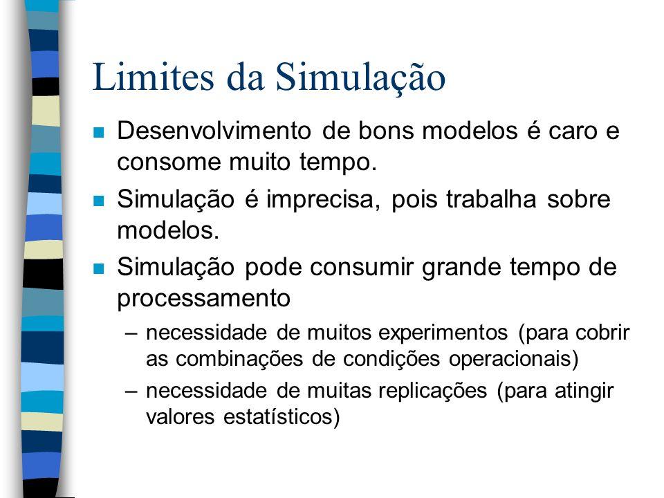 Limites da Simulação n Desenvolvimento de bons modelos é caro e consome muito tempo. n Simulação é imprecisa, pois trabalha sobre modelos. n Simulação