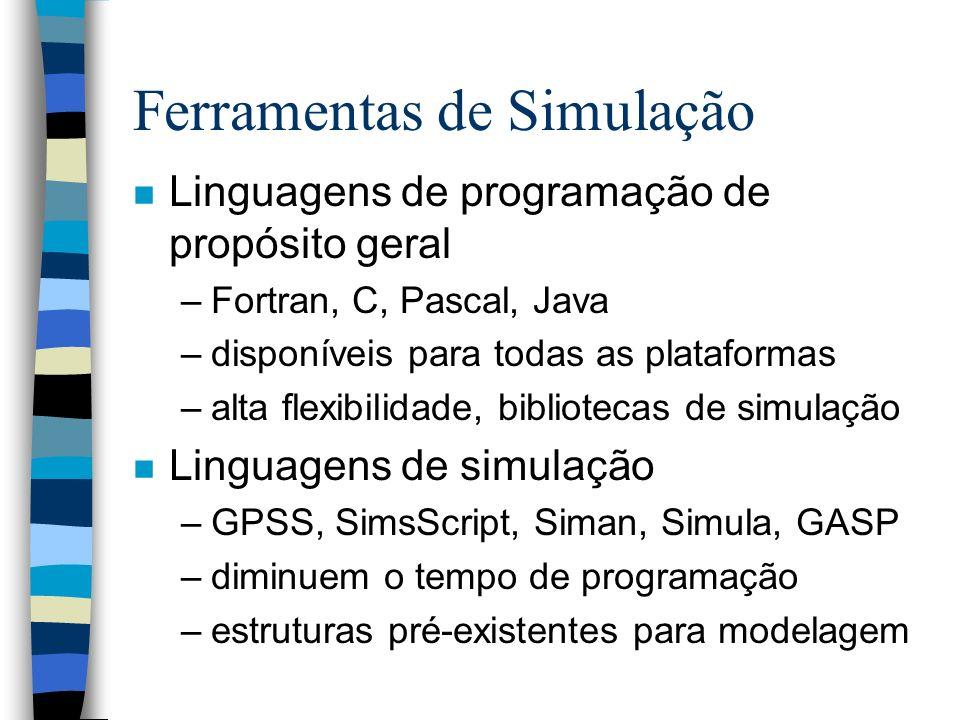 Ferramentas de Simulação n Linguagens de programação de propósito geral –Fortran, C, Pascal, Java –disponíveis para todas as plataformas –alta flexibi