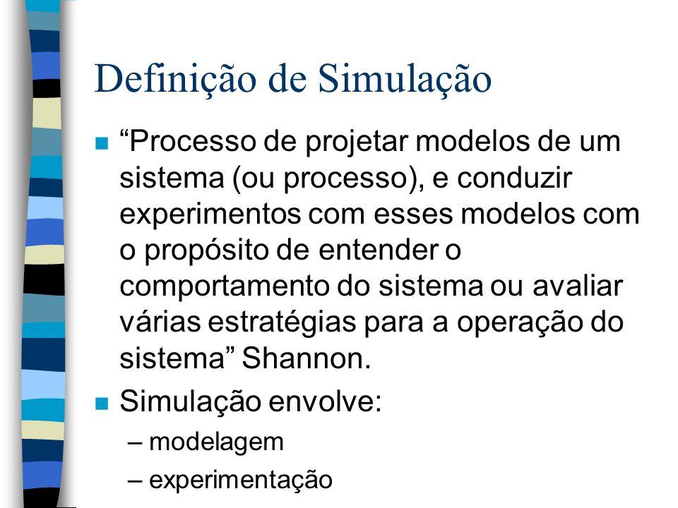 Definição de Simulação n Processo de projetar modelos de um sistema (ou processo), e conduzir experimentos com esses modelos com o propósito de entend