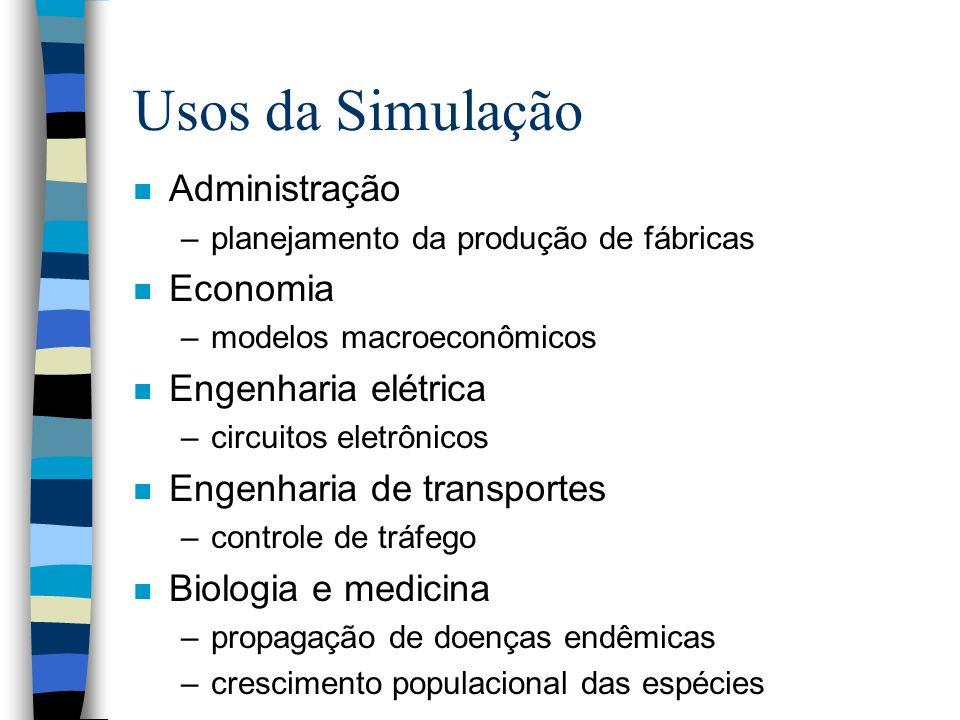 Usos da Simulação n Administração –planejamento da produção de fábricas n Economia –modelos macroeconômicos n Engenharia elétrica –circuitos eletrônic