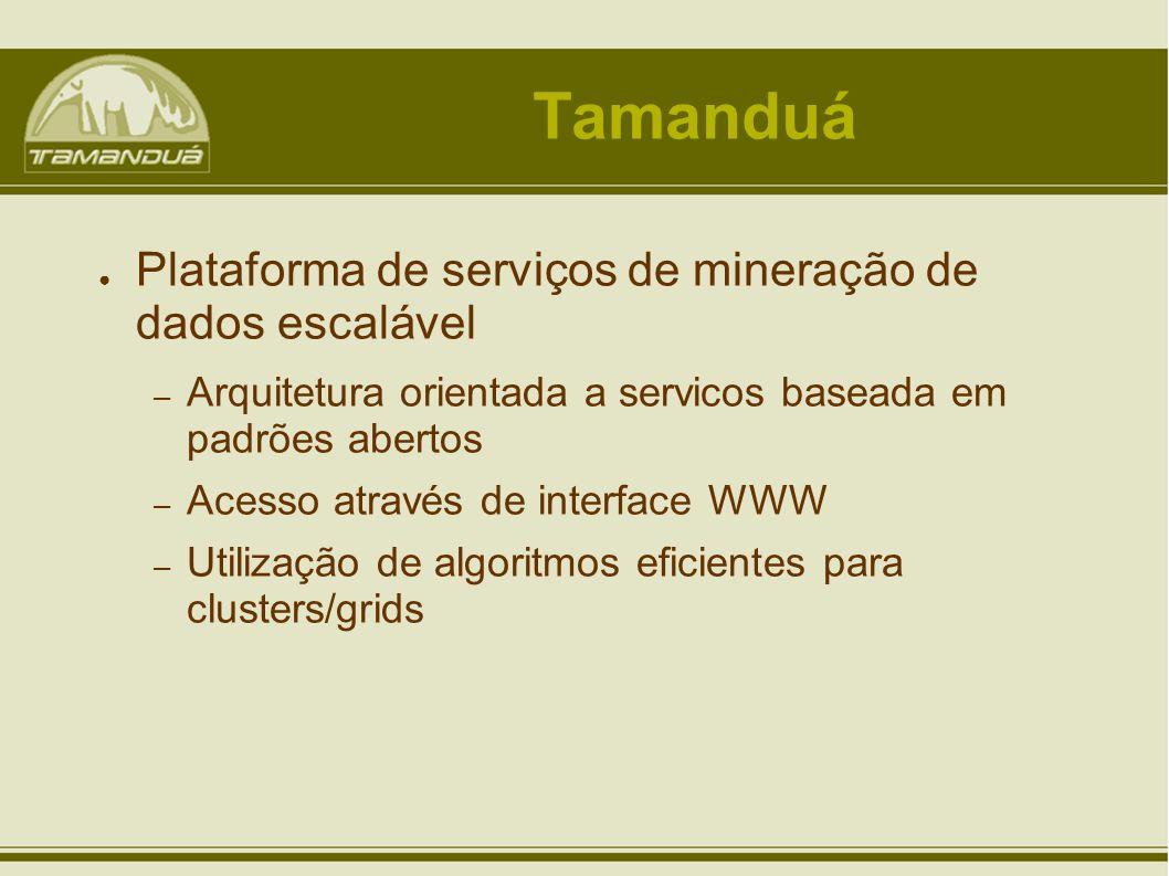 Plataforma de serviços de mineração de dados escalável – Arquitetura orientada a servicos baseada em padrões abertos – Acesso através de interface WWW