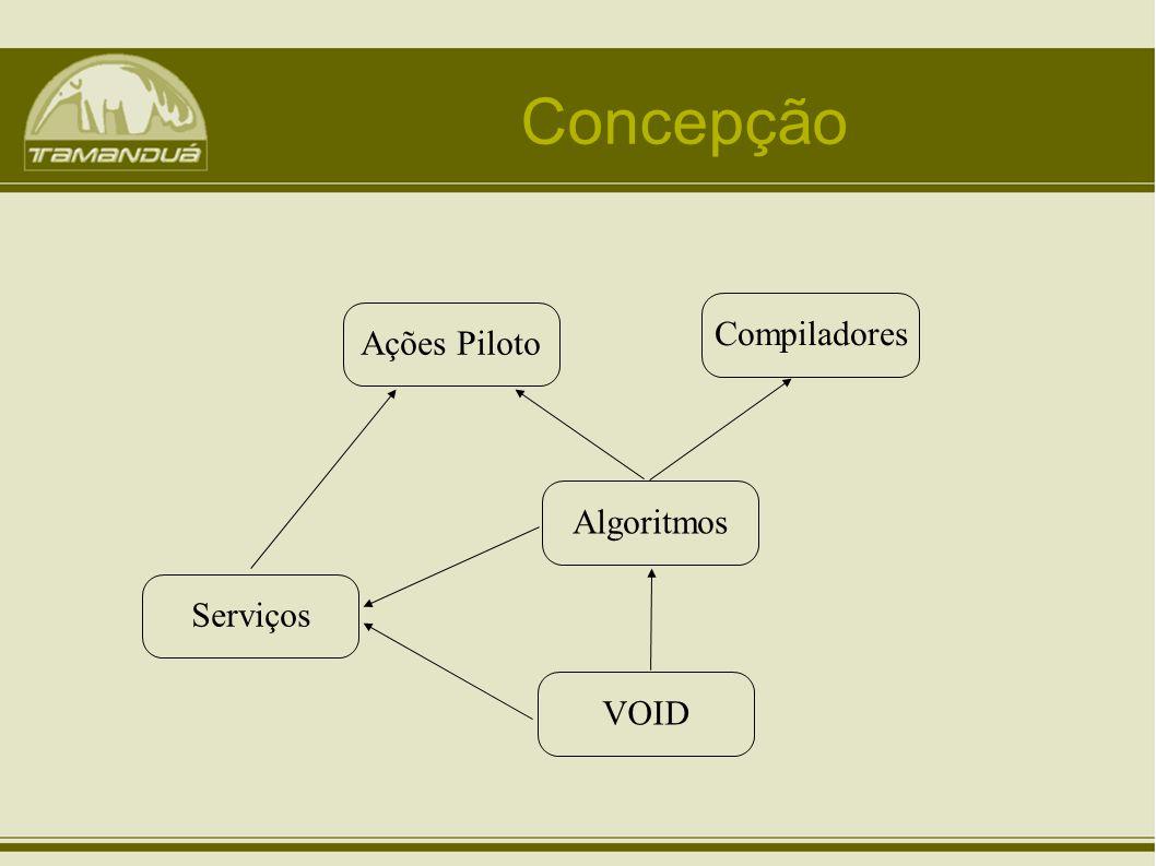 Concepção VOIDAções PilotoServiçosAlgoritmosCompiladores
