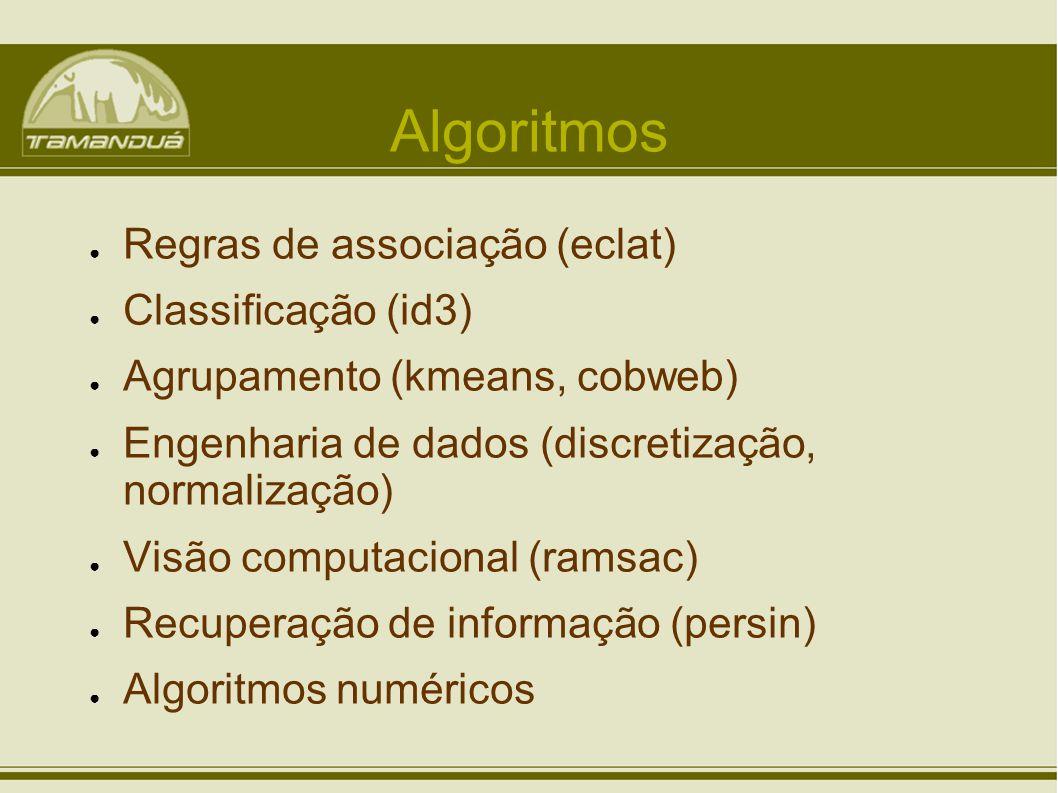 Algoritmos Regras de associação (eclat) Classificação (id3) Agrupamento (kmeans, cobweb) Engenharia de dados (discretização, normalização) Visão compu