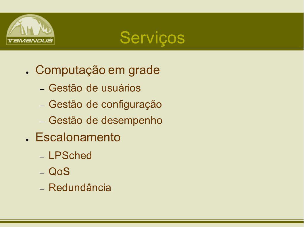 Serviços Computação em grade – Gestão de usuários – Gestão de configuração – Gestão de desempenho Escalonamento – LPSched – QoS – Redundância