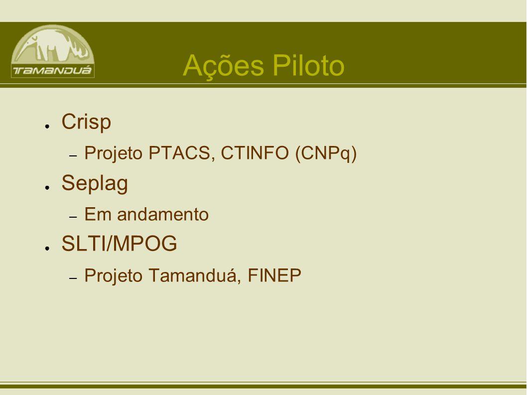 Ações Piloto Crisp – Projeto PTACS, CTINFO (CNPq) Seplag – Em andamento SLTI/MPOG – Projeto Tamanduá, FINEP