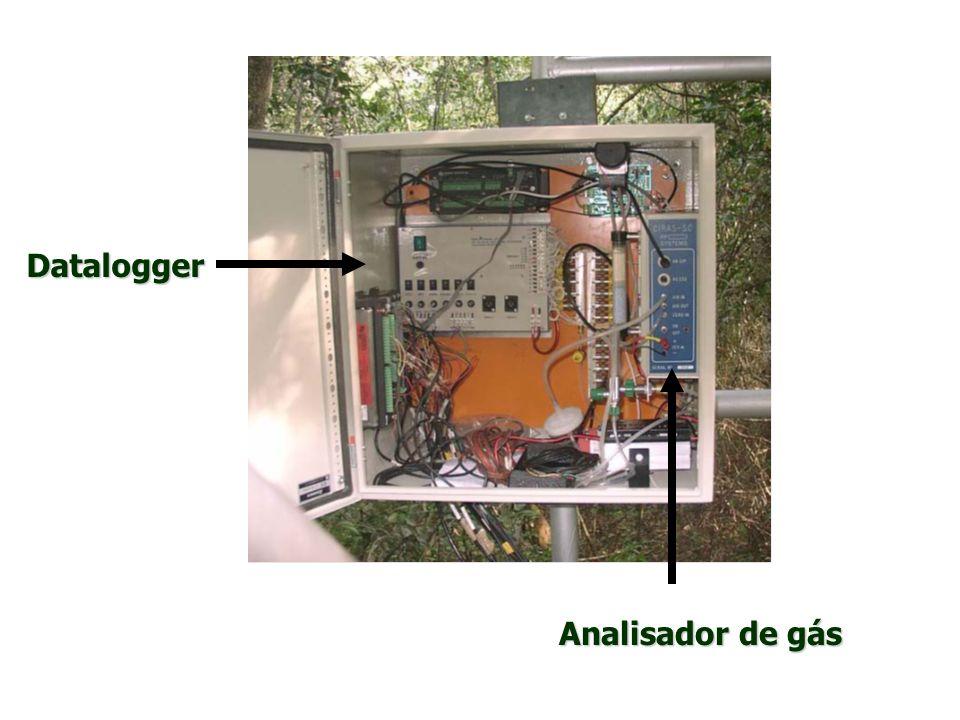 Datalogger Analisador de gás