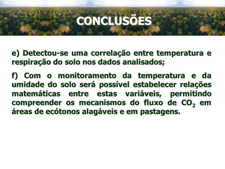 e) Detectou-se uma correlação entre temperatura e respiração do solo nos dados analisados; f) Com o monitoramento da temperatura e da umidade do solo
