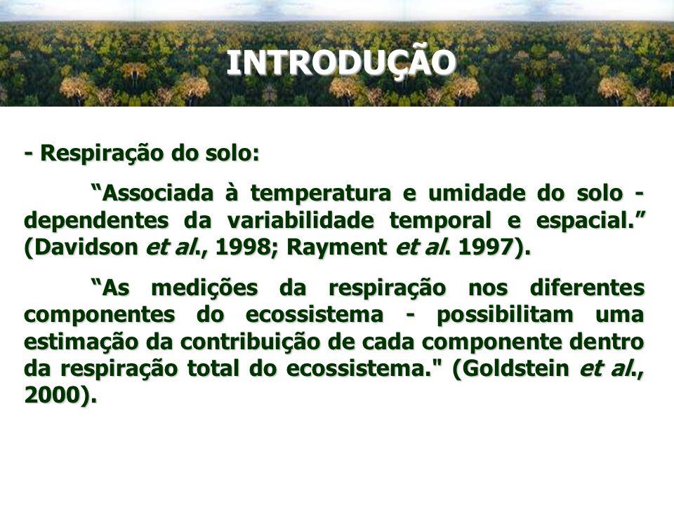 INTRODUÇÃO - Respiração do solo: Associada à temperatura e umidade do solo - dependentes da variabilidade temporal e espacial. (Davidson et al., 1998;