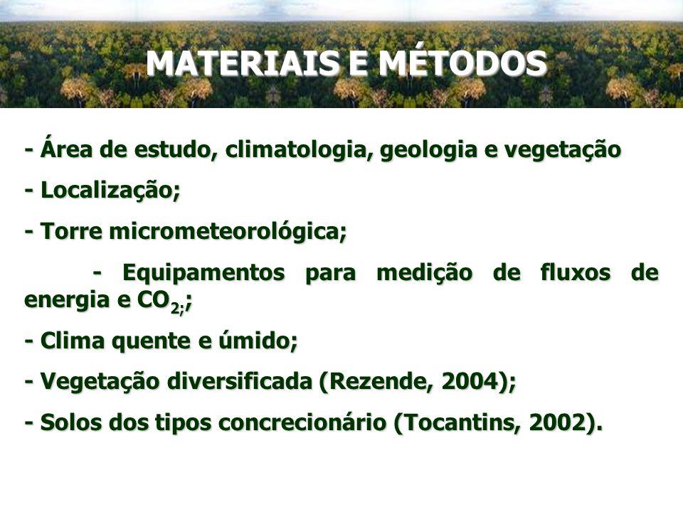 - Área de estudo, climatologia, geologia e vegetação - Localização; - Torre micrometeorológica; - Equipamentos para medição de fluxos de energia e CO