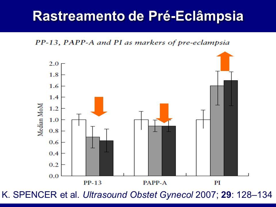 Rastreamento de Pré-Eclâmpsia K. SPENCER et al. Ultrasound Obstet Gynecol 2007; 29: 128–134