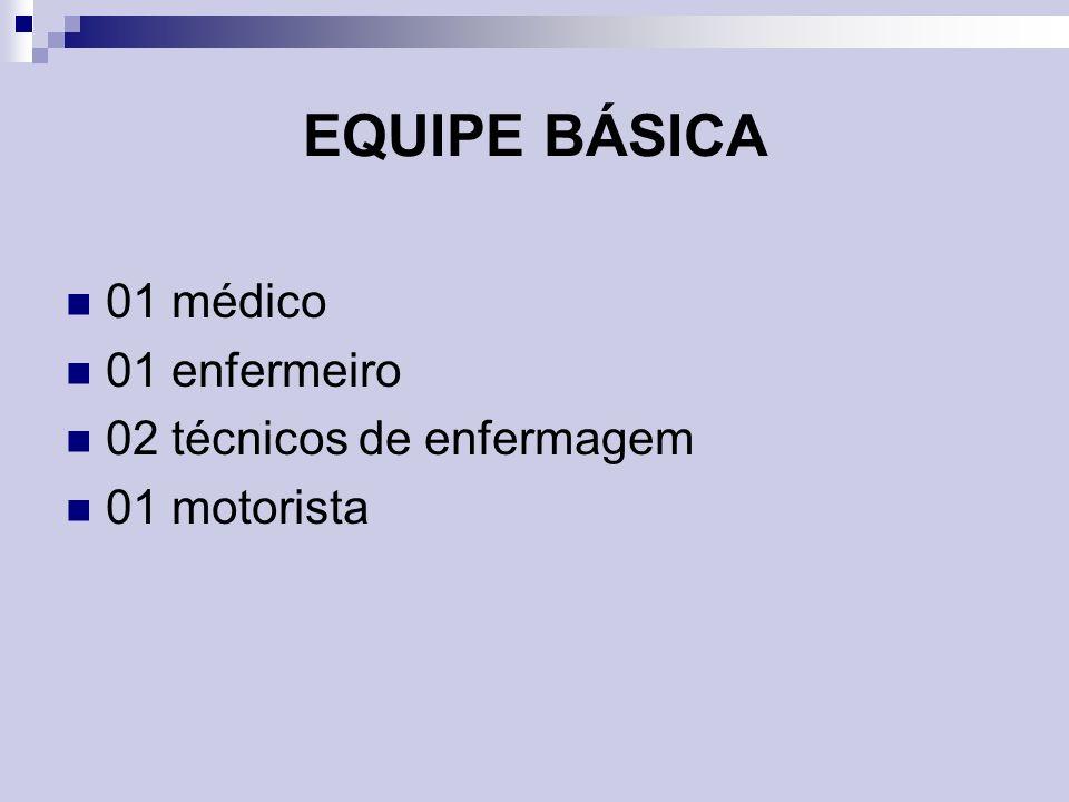 EQUIPE BÁSICA 01 médico 01 enfermeiro 02 técnicos de enfermagem 01 motorista