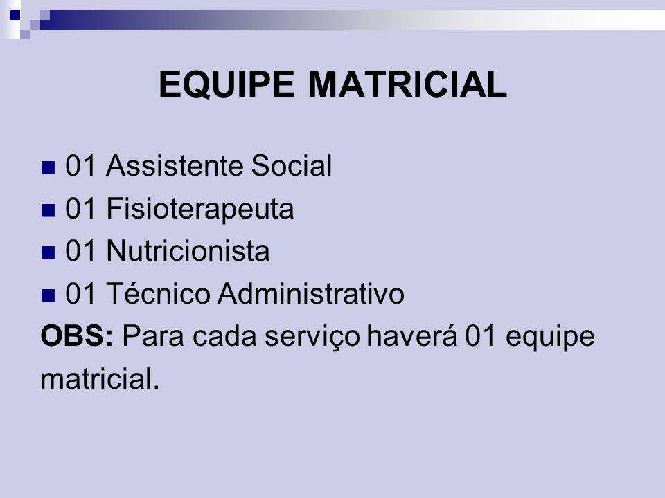 EQUIPE MATRICIAL 01 Assistente Social 01 Fisioterapeuta 01 Nutricionista 01 Técnico Administrativo OBS: Para cada serviço haverá 01 equipe matricial.