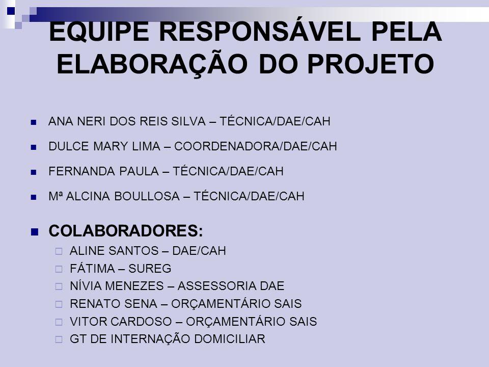 EQUIPE RESPONSÁVEL PELA ELABORAÇÃO DO PROJETO ANA NERI DOS REIS SILVA – TÉCNICA/DAE/CAH DULCE MARY LIMA – COORDENADORA/DAE/CAH FERNANDA PAULA – TÉCNIC