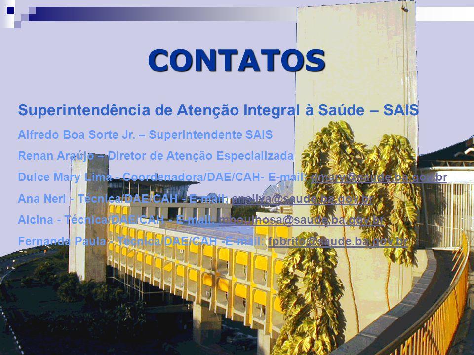 CONTATOS Superintendência de Atenção Integral à Saúde – SAIS Alfredo Boa Sorte Jr. – Superintendente SAIS Renan Araújo – Diretor de Atenção Especializ