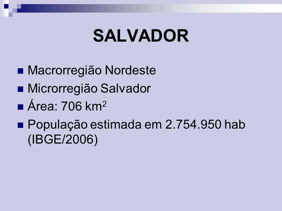 CONTATOS Superintendência de Atenção Integral à Saúde – SAIS Alfredo Boa Sorte Jr.
