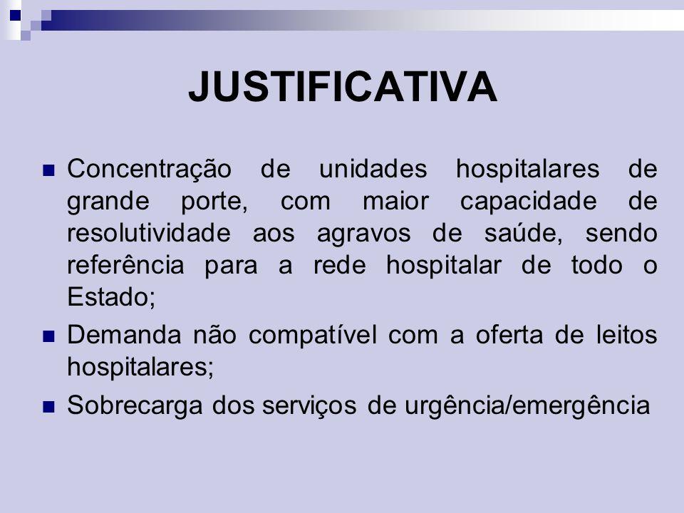 JUSTIFICATIVA Concentração de unidades hospitalares de grande porte, com maior capacidade de resolutividade aos agravos de saúde, sendo referência par