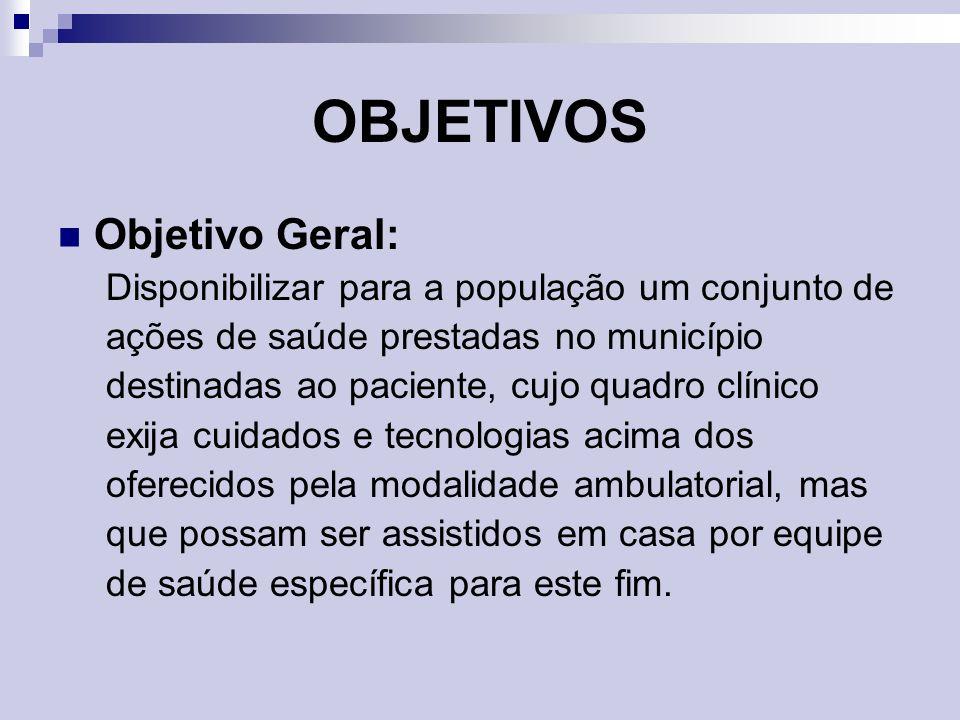 OBJETIVOS Objetivo Geral: Disponibilizar para a população um conjunto de ações de saúde prestadas no município destinadas ao paciente, cujo quadro clí