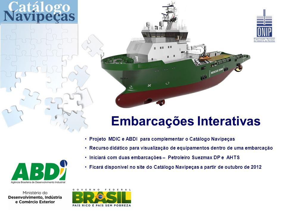 Embarcações Interativas www.onip.org.br/navipecas Projeto MDIC e ABDI para complementar o Catálogo Navipeças Recurso didático para visualização de equ