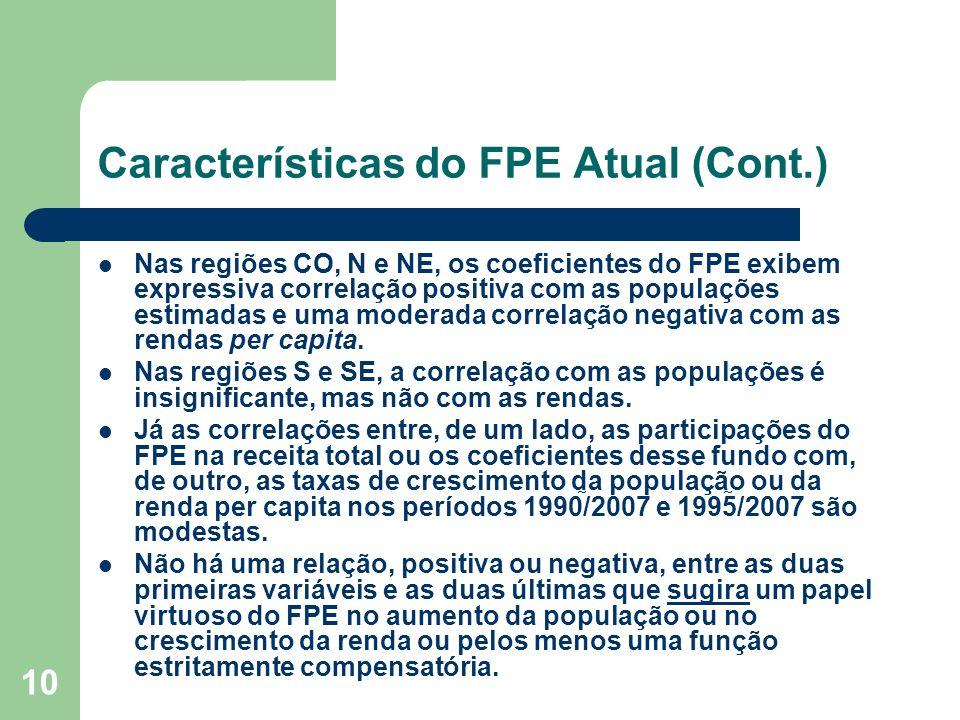 10 Características do FPE Atual (Cont.) Nas regiões CO, N e NE, os coeficientes do FPE exibem expressiva correlação positiva com as populações estimadas e uma moderada correlação negativa com as rendas per capita.