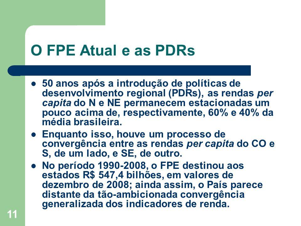 11 O FPE Atual e as PDRs 50 anos após a introdução de políticas de desenvolvimento regional (PDRs), as rendas per capita do N e NE permanecem estacionadas um pouco acima de, respectivamente, 60% e 40% da média brasileira.