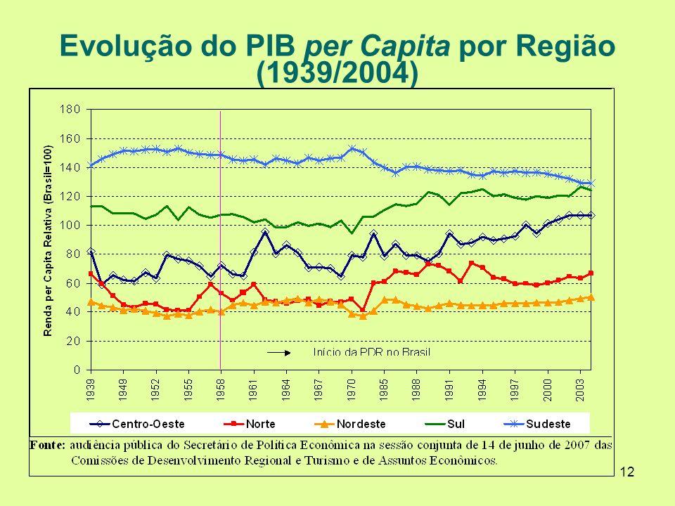 12 Evolução do PIB per Capita por Região (1939/2004)