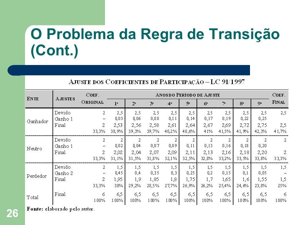 26 O Problema da Regra de Transição (Cont.)