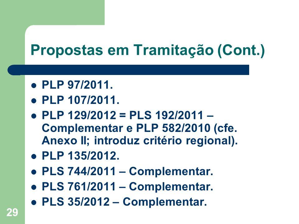 29 Propostas em Tramitação (Cont.) PLP 97/2011. PLP 107/2011.