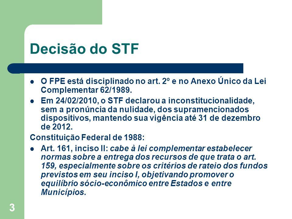 3 Decisão do STF O FPE está disciplinado no art. 2º e no Anexo Único da Lei Complementar 62/1989.