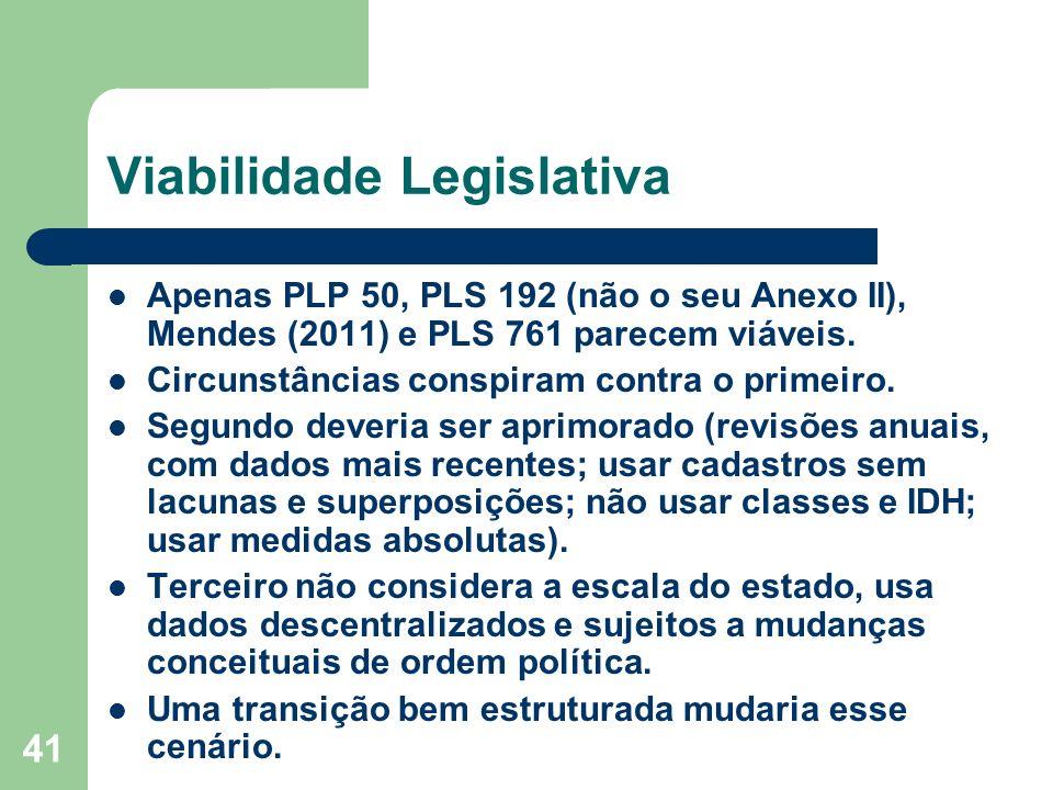 41 Viabilidade Legislativa Apenas PLP 50, PLS 192 (não o seu Anexo II), Mendes (2011) e PLS 761 parecem viáveis.