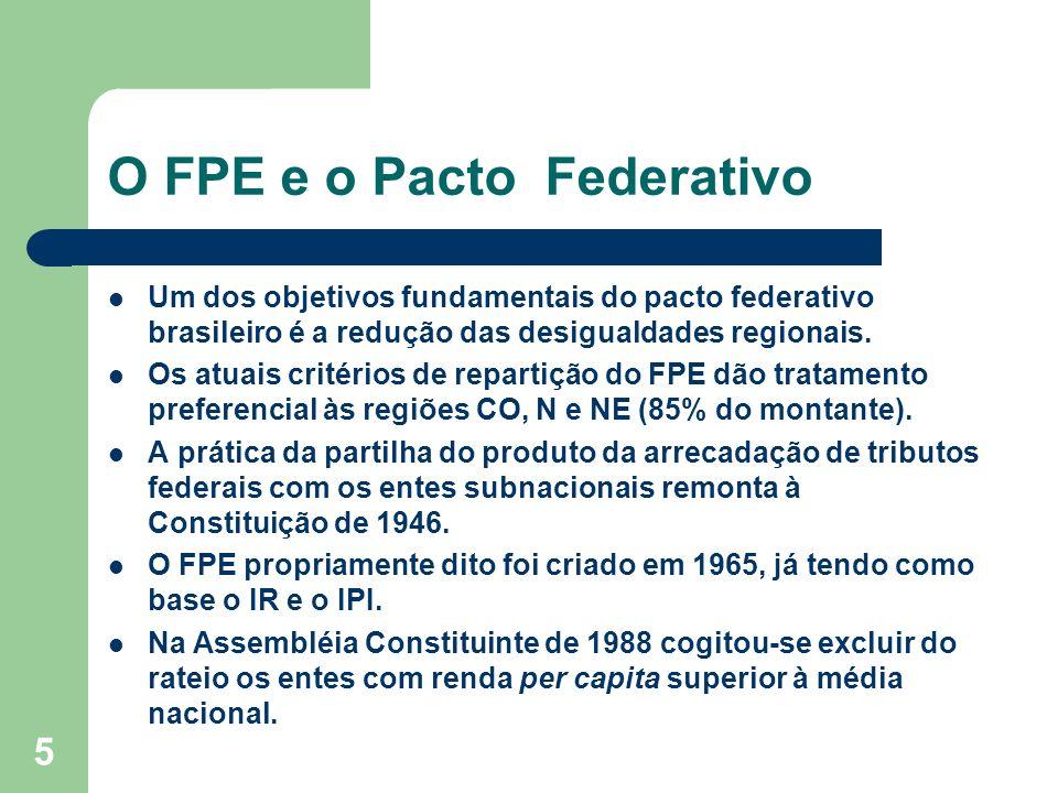 5 O FPE e o Pacto Federativo Um dos objetivos fundamentais do pacto federativo brasileiro é a redução das desigualdades regionais.