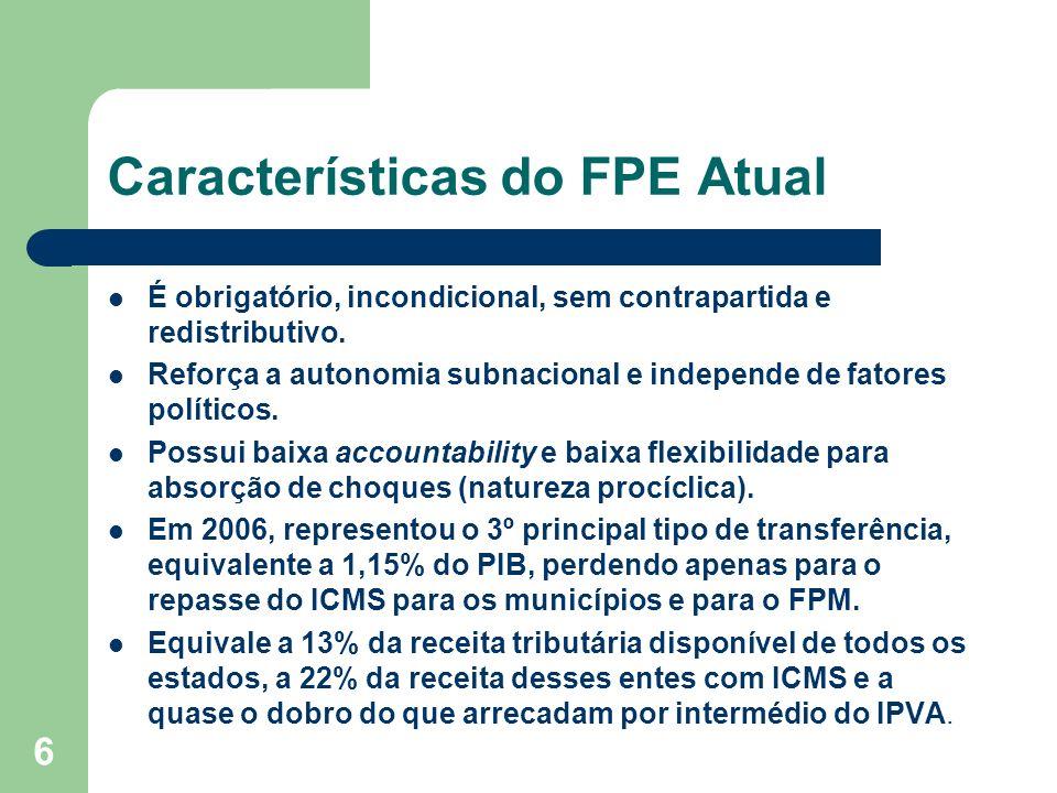 6 Características do FPE Atual É obrigatório, incondicional, sem contrapartida e redistributivo.