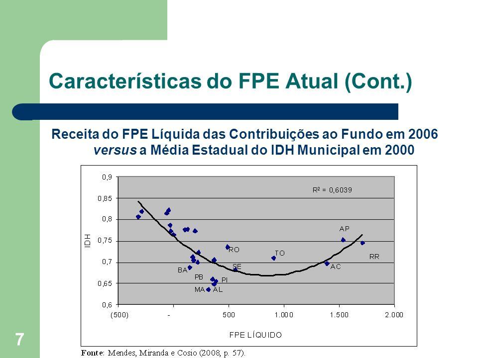 7 Características do FPE Atual (Cont.) Receita do FPE Líquida das Contribuições ao Fundo em 2006 versus a Média Estadual do IDH Municipal em 2000