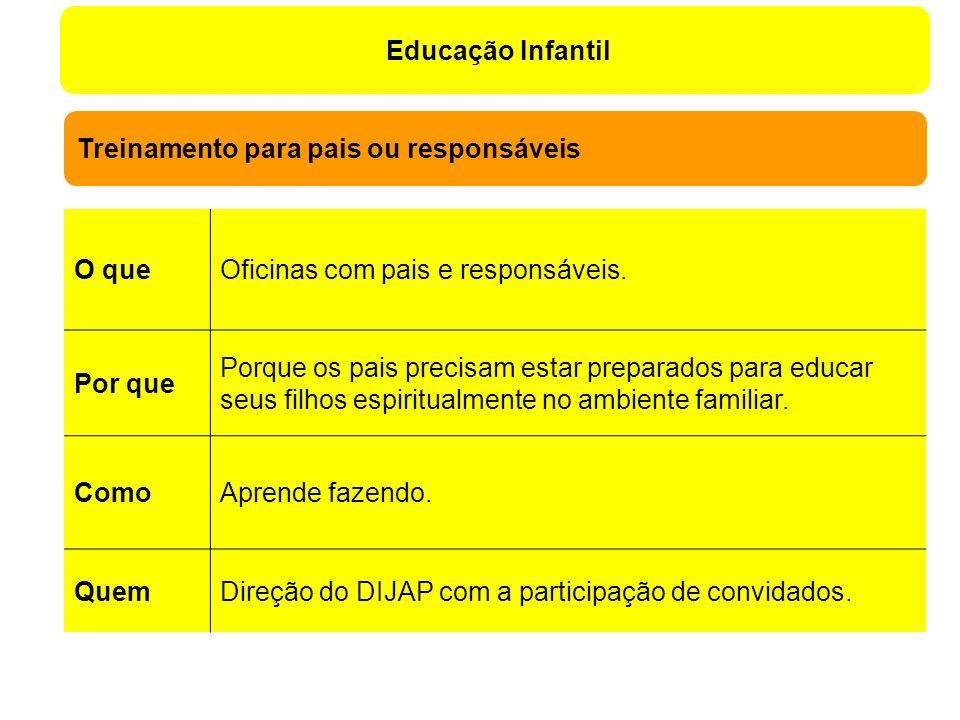 Educação Infantil Treinamento para pais ou responsáveis O queOficinas com pais e responsáveis. Por que Porque os pais precisam estar preparados para e