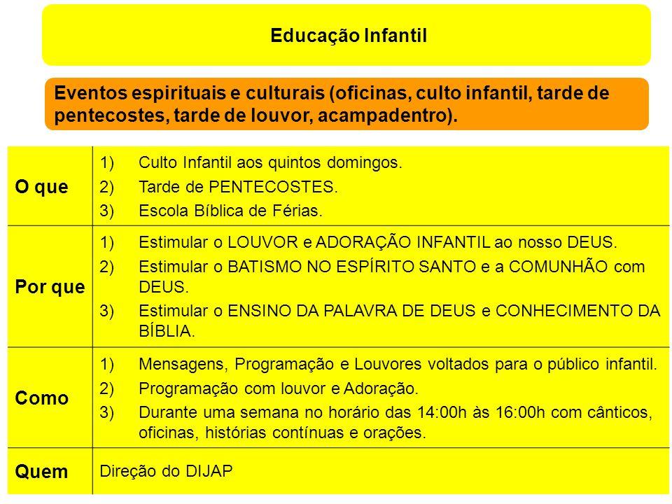 Educação Infantil Eventos espirituais e culturais (oficinas, culto infantil, tarde de pentecostes, tarde de louvor, acampadentro). O que 1)Culto Infan
