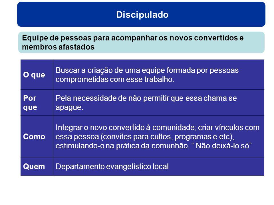 Discipulado Cantinho dos neófitos (quadro demonstrativo nominal).