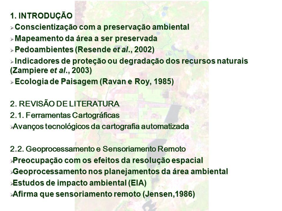 1. INTRODUÇÃO Conscientização com a preservação ambiental Conscientização com a preservação ambiental Mapeamento da área a ser preservada Mapeamento d