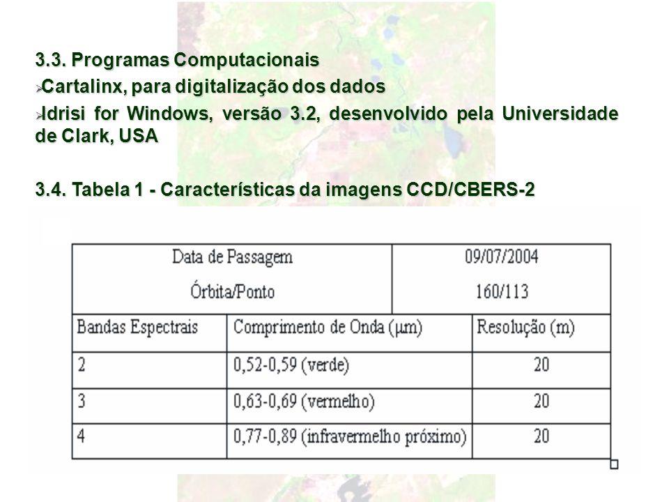 3.3. Programas Computacionais Cartalinx, para digitalização dos dados Cartalinx, para digitalização dos dados Idrisi for Windows, versão 3.2, desenvol