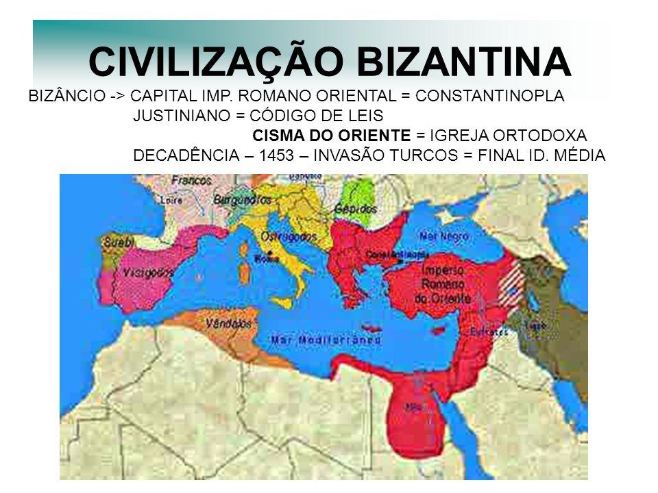 CIVILIZAÇÃO BIZANTINA BIZÂNCIO -> CAPITAL IMP. ROMANO ORIENTAL = CONSTANTINOPLA JUSTINIANO = CÓDIGO DE LEIS CISMA DO ORIENTE = IGREJA ORTODOXA DECADÊN
