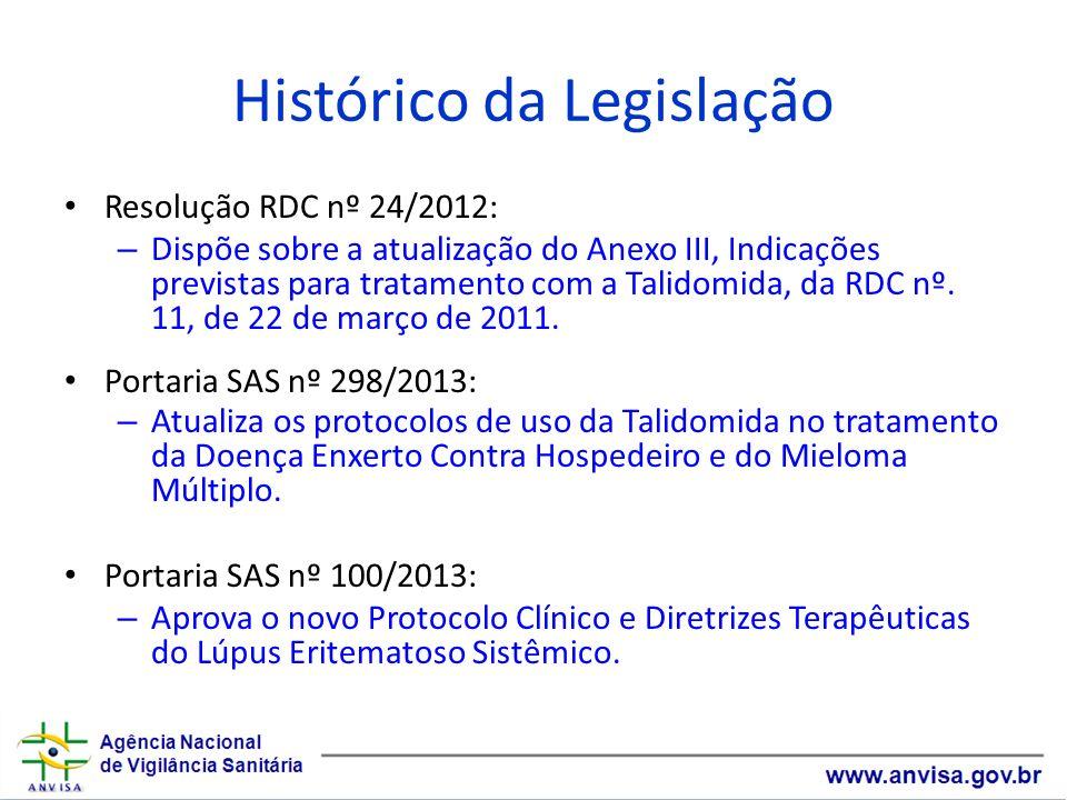Histórico da Legislação Resolução RDC nº 24/2012: – Dispõe sobre a atualização do Anexo III, Indicações previstas para tratamento com a Talidomida, da