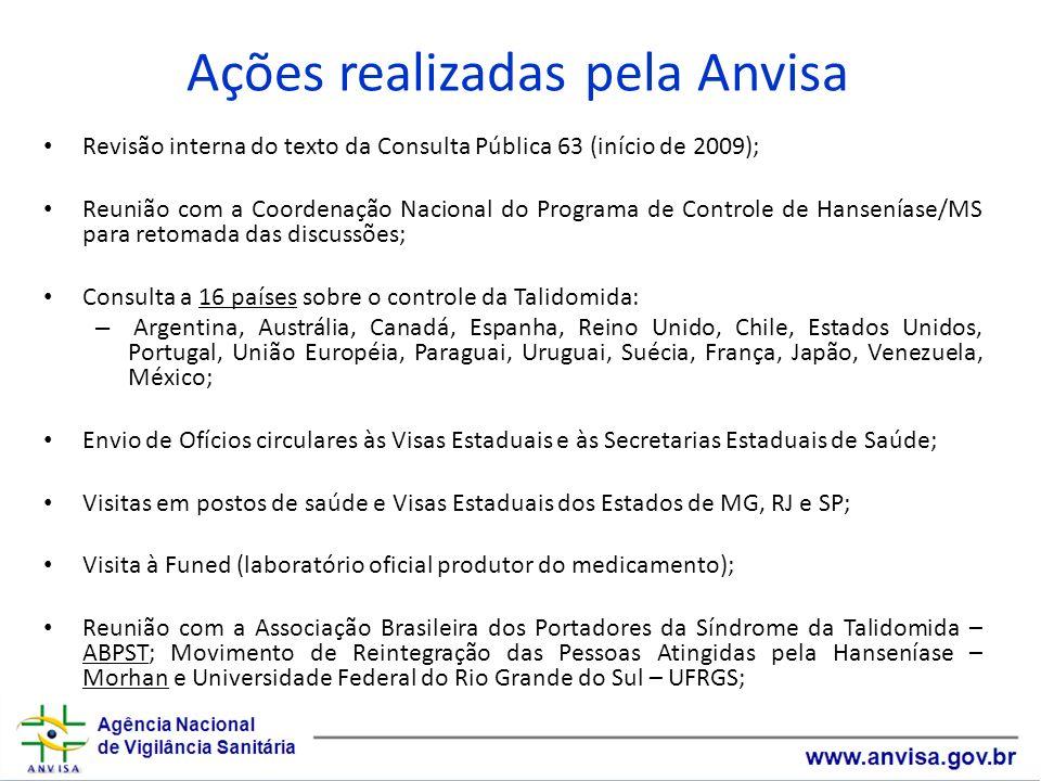 Ações realizadas pela Anvisa Revisão interna do texto da Consulta Pública 63 (início de 2009); Reunião com a Coordenação Nacional do Programa de Contr