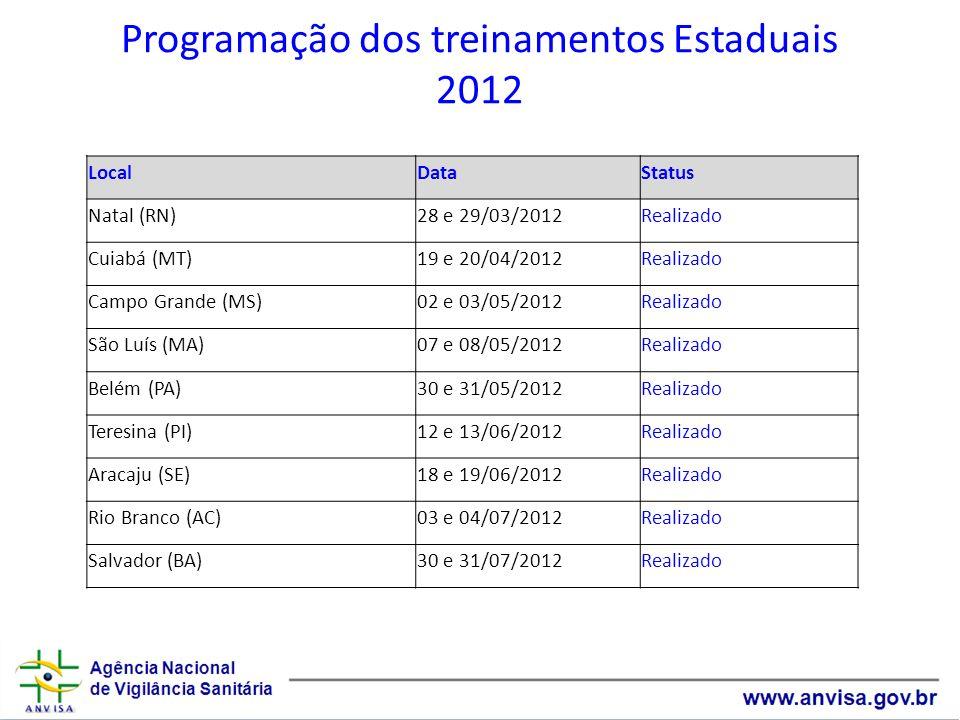 LocalDataStatus Natal (RN)28 e 29/03/2012Realizado Cuiabá (MT)19 e 20/04/2012Realizado Campo Grande (MS)02 e 03/05/2012Realizado São Luís (MA)07 e 08/