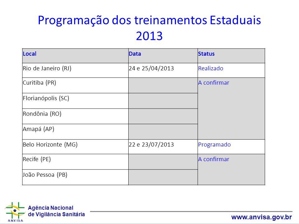 Programação dos treinamentos Estaduais 2013 LocalDataStatus Rio de Janeiro (RJ)24 e 25/04/2013Realizado Curitiba (PR)A confirmar Florianópolis (SC) Ro