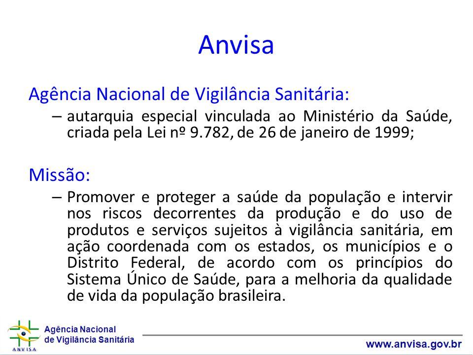 Anvisa Agência Nacional de Vigilância Sanitária: – autarquia especial vinculada ao Ministério da Saúde, criada pela Lei nº 9.782, de 26 de janeiro de