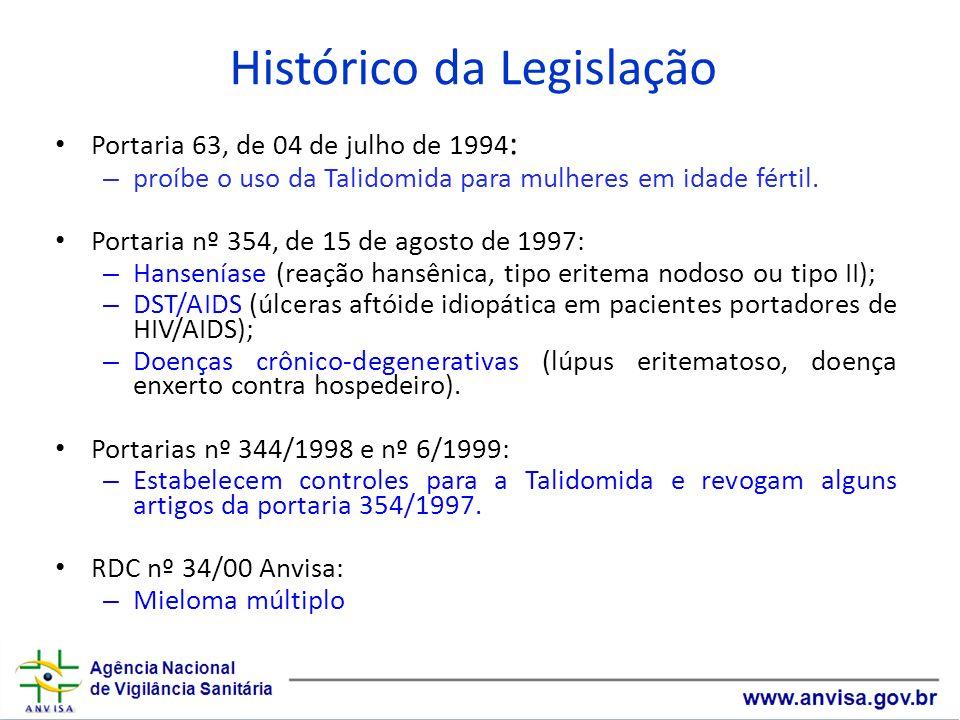Histórico da Legislação Portaria 63, de 04 de julho de 1994 : – proíbe o uso da Talidomida para mulheres em idade fértil. Portaria nº 354, de 15 de ag