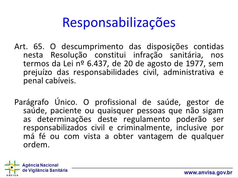 Responsabilizações Art. 65. O descumprimento das disposições contidas nesta Resolução constitui infração sanitária, nos termos da Lei nº 6.437, de 20