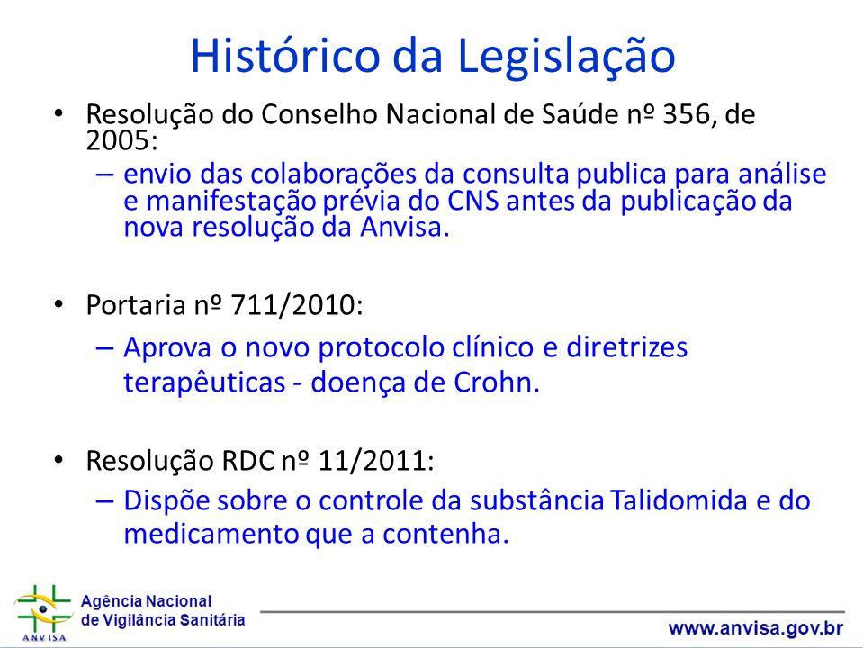 Histórico da Legislação Resolução do Conselho Nacional de Saúde nº 356, de 2005: – envio das colaborações da consulta publica para análise e manifesta