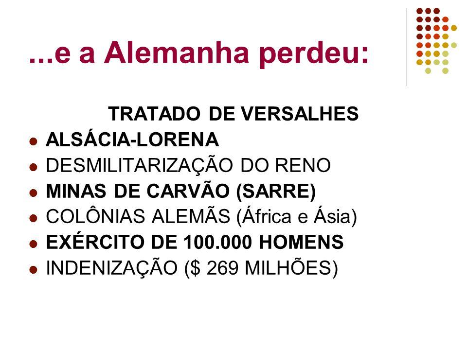 ...e a Alemanha perdeu: TRATADO DE VERSALHES ALSÁCIA-LORENA DESMILITARIZAÇÃO DO RENO MINAS DE CARVÃO (SARRE) COLÔNIAS ALEMÃS (África e Ásia) EXÉRCITO