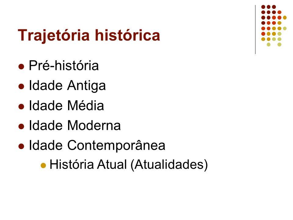 Trajetória histórica Pré-história Idade Antiga Idade Média Idade Moderna Idade Contemporânea História Atual (Atualidades)