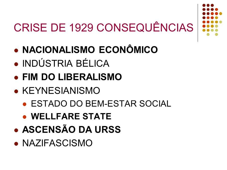 CRISE DE 1929 CONSEQUÊNCIAS NACIONALISMO ECONÔMICO INDÚSTRIA BÉLICA FIM DO LIBERALISMO KEYNESIANISMO ESTADO DO BEM-ESTAR SOCIAL WELLFARE STATE ASCENSÃ